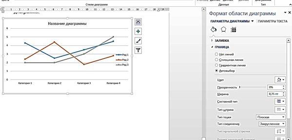 Как построить график в ворде