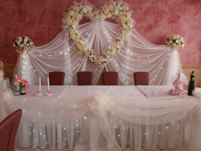 Свадьба в домашних условиях: что учесть при подготовке