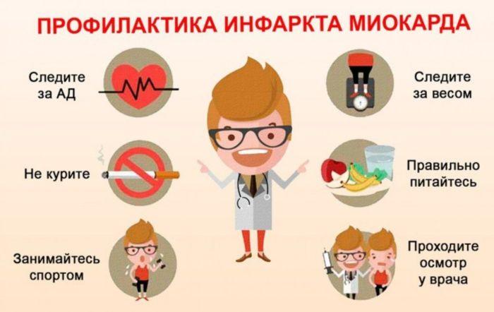 Основные правила профилактики инфаркта