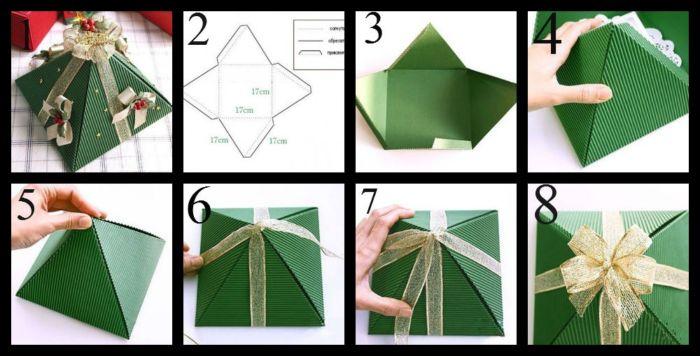 Как сделать коробочку