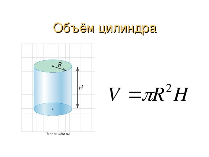 Как найти объём цилиндра