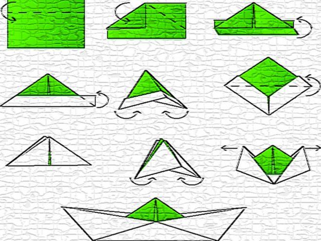 Как сделать из бумаги корабль