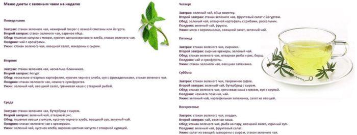 диета стаканная меню