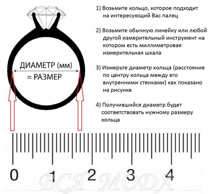Как узнать размер кольца