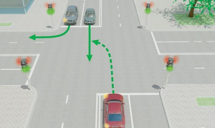 Как правильно проезжать регулируемые перекрестки