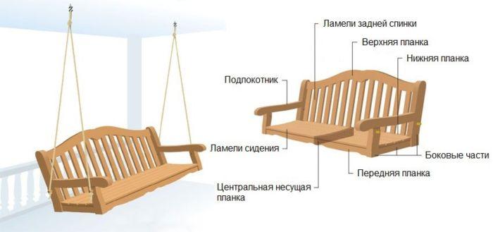 Как сделать качели из дерева своими руками